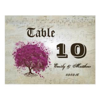 Carte Postale Nombre de Tableau d'arbre de feuille de coeur de
