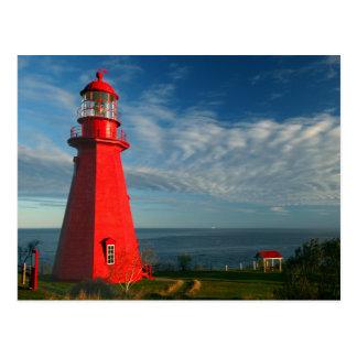Carte Postale Phare de Martre de La | Matane sur le Gaspé