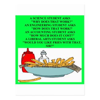 Carte Postale plaisanterie d'aliments de préparation rapide de