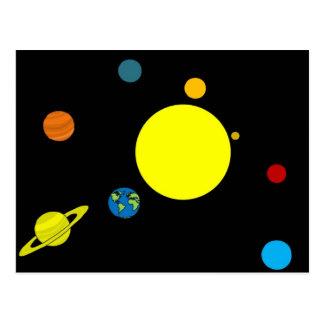 Carte Postale Planètes