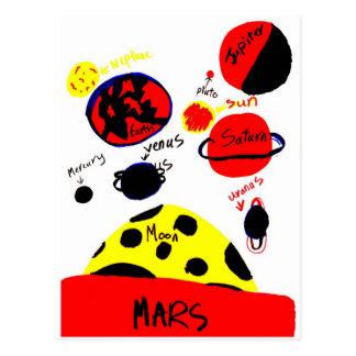 Carte Postale planètes 01