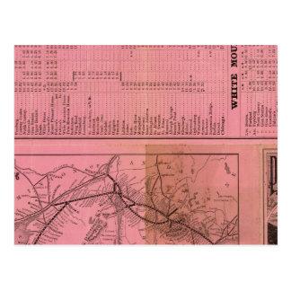 Carte Postale Portland et chemin de fer et connexions