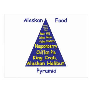 Carte Postale Pyramide alimentaire d'Alaska