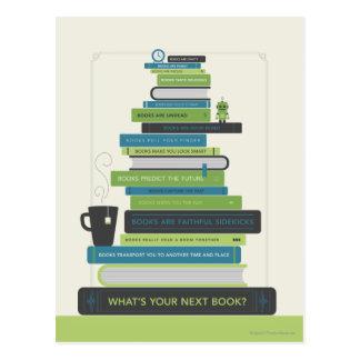 Carte Postale Quel est votre prochain livre ?