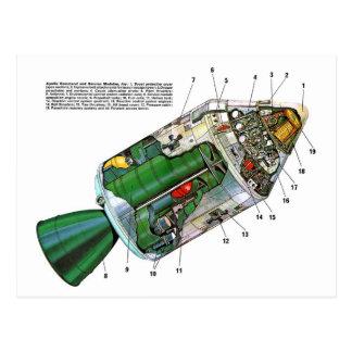 Carte Postale Rétro module vintage de l'espace de Sci fi Apollo