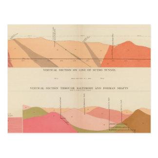Carte Postale Sections transversales verticales du filon, tunnel