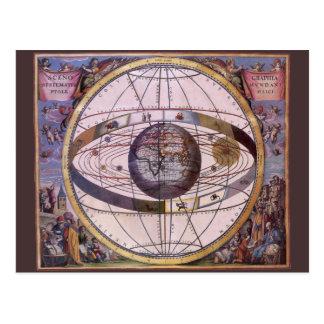 Carte Postale Système solaire Ptolemaic antique, Andreas