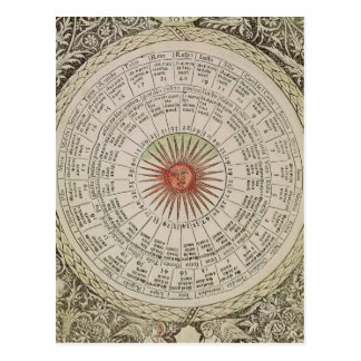 Carte Postale Table astrologique du Sun