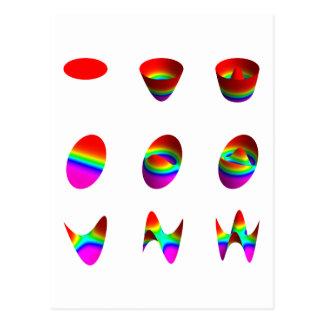 Carte Postale Tableau des polynômes de Zernike les plus d'ordre