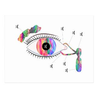 Carte postale Trippy d'anatomie d'oeil d'art de