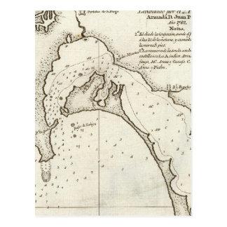 Carte Postale Un diagramme non coloré du port de San Diego