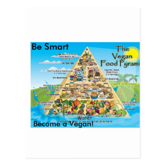 Carte Postale vegan-pyramid-800x600