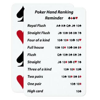 Carte Rappel de rang de main de poker