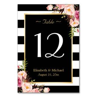 Carte Rayures noires florales élégantes épousant le