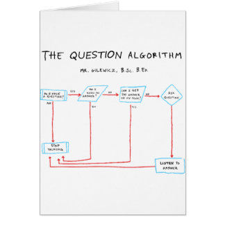 Cartes Algorithme de question