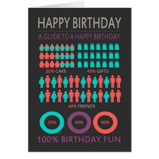 Cartes Anniversaire d'Infographics avec des gâteaux, des