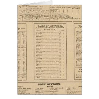 Cartes Annuaire commercial de Wilmington