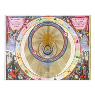Cartes astronomiques vintages et constellations