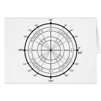 Cartes Cercle d'unité de geek de maths