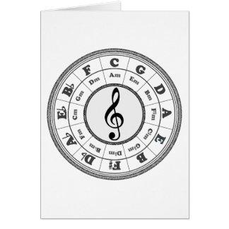 Cartes Cercle musical des cinquièmes