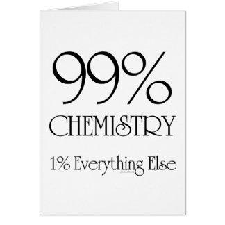 Cartes Chimie de 99%