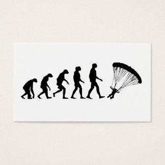 Cartes De Visite Évolution du parachutage