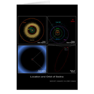 Cartes Emplacement et orbite de Sedna - la NASA