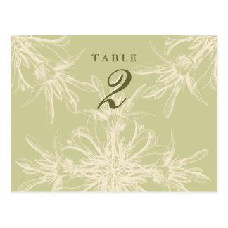 Cartes florales olives antiques de Tableau