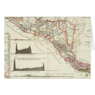 Cartes La série volcanique du Guatemala