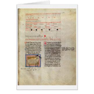 Cartes Mme Latin 7272 fol.112 a illuminé la page FO de