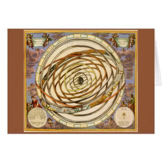 Cartes Orbite vintage de planètes d'astronomie, Andreas