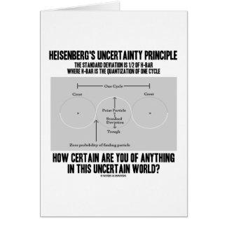 Cartes Principe d'incertitude de Heisenberg (Quantum)