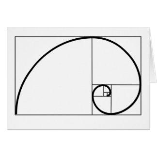 Cartes Rapport de Fibonacci