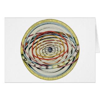 Cartes Système solaire de zodiaque