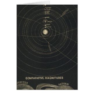 Cartes Système solaire, grandeurs