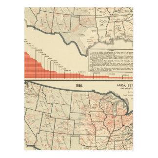 Cartes thématiques des Etats-Unis