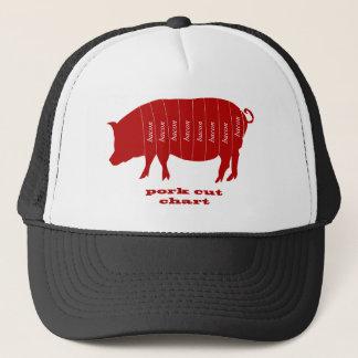 Casquette Morceaux de porc - lard