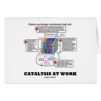 Catalyse au travail (carburant de membrane cartes