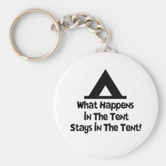 Ce qui se produit dans la tente… porte-clé rond