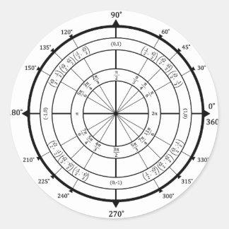 Cercle d unité de geek de maths autocollants ronds
