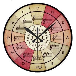 Cercle de conception élégante de cinquièmes pour grande horloge ronde