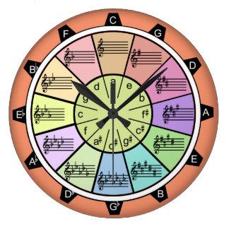 Cercle de couleur heureuse de musique de grande horloge ronde