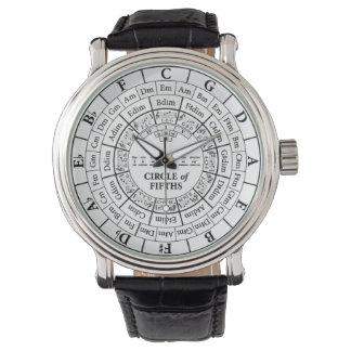 Cercle de la montre en cuir vintage blanche de