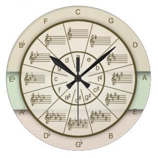 Cercle de la théorie de musique de cinquièmes grande horloge ronde