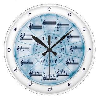 Cercle de marbre bleu de cinquièmes pour des grande horloge ronde