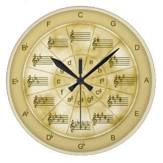 Cercle de marbre bronzage de cinquièmes pour des grande horloge ronde