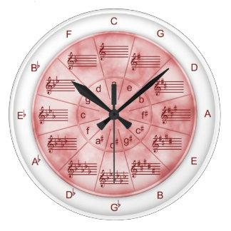 Cercle de marbre rose de cinquièmes pour des grande horloge ronde