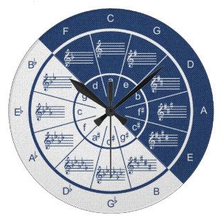 Cercle de moitié bleue musicale de denim de grande horloge ronde