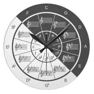 Cercle de moitié grise musicale de denim de grande horloge ronde