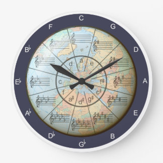 Cercle de monde de cinquièmes de la musique grande horloge ronde